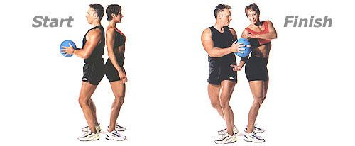 Medicine Ball Pass Around - A partner exercise to do, standing back to back, take a medicine ball and pass it around to your side while the other person receives it. Great for the obliques. www.dsfitbrighton.co.uk personal trainer brighton