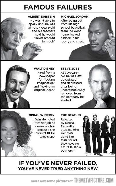 The Most Famous Failures… seriously need to remember these ha