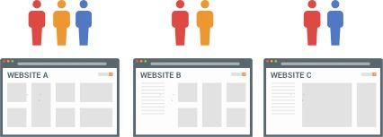 Neobmedzene posielať Chrome a Firefox webových stránok push oznámenia s PushCrew účet zadarmo