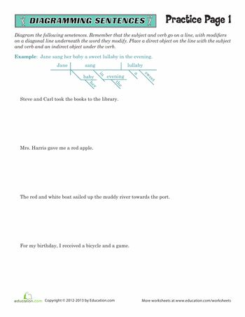 100 best diagraming images by christy grandstaff on pinterest sentence diagramming practice 1 ccuart Image collections