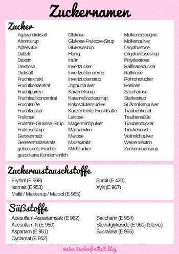 PDF Zuckernamen zum Ausdrucken  .  #zuckerzucht #zuckerfrei #ohnezucker #ernährungsumstellung #lebensmitteletiketten