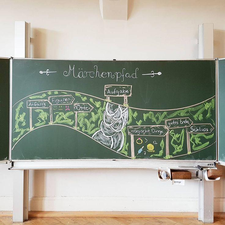 Mit dem Märchenpfad nach der Idee von @frau_laub konnten die Kinder ihre Ideen zum Schreiben eines eigenen Märchens gut strukturieren. #grundschulalltag #grundschule #lehrerleben #lehreralltag #schulalltag #deutschunterricht #dritteklasse #ideenaustausch #ideenbörse #lehramt #referendariat #teachersofinstagram #stolzelehrerin #teacherlove