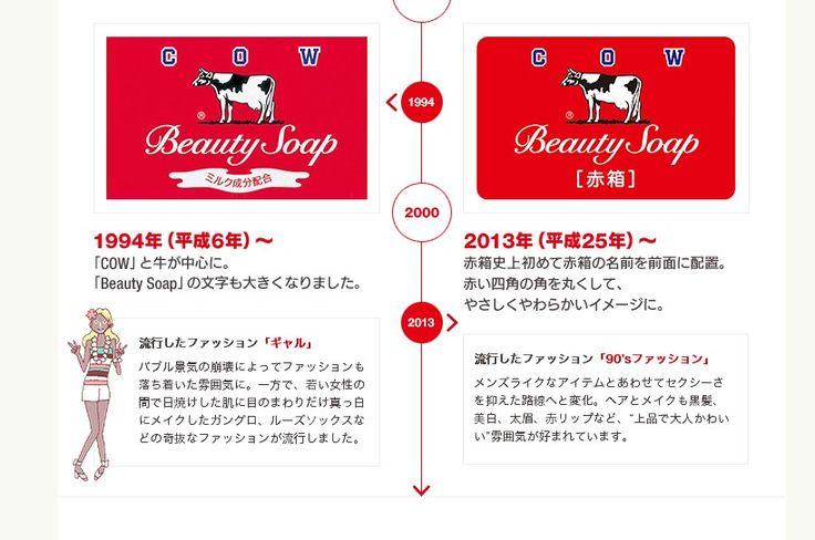 赤箱年表 | カウブランド 赤箱 | 牛乳石鹸共進社株式会社  (via http://www.cow-aka.jp/history/ )