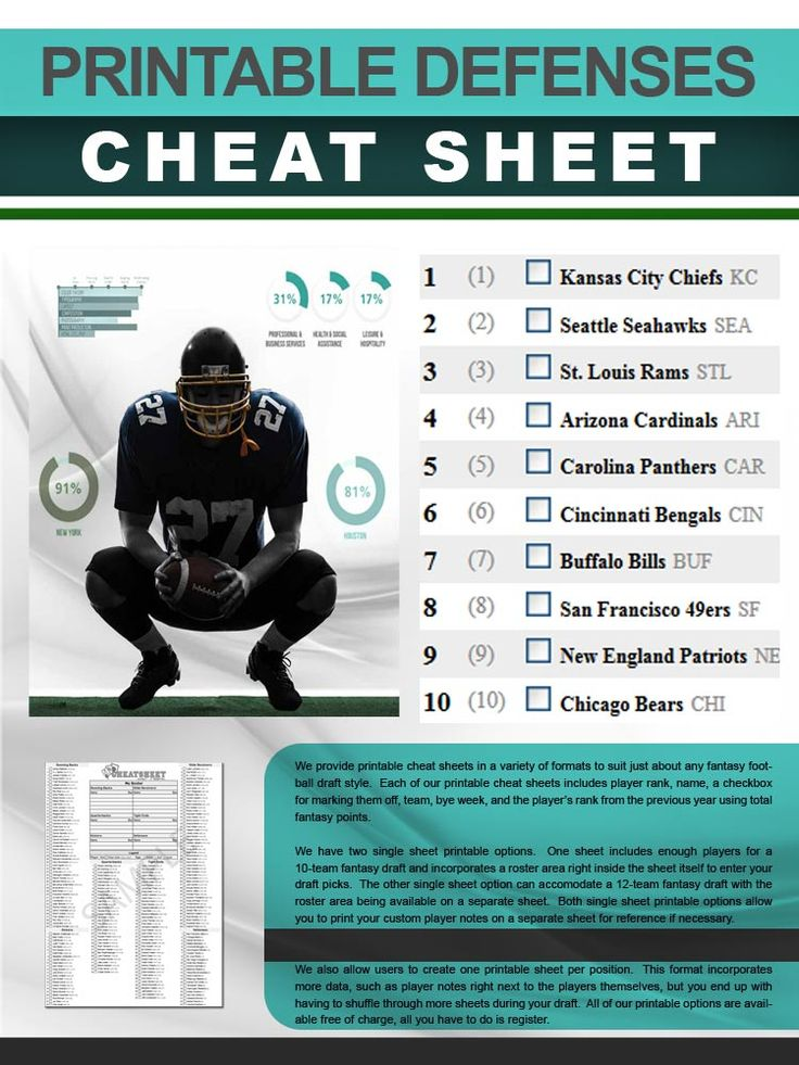 A current, printable defenses cheat sheet of the top D/STs for the 2014 fantasy football season.