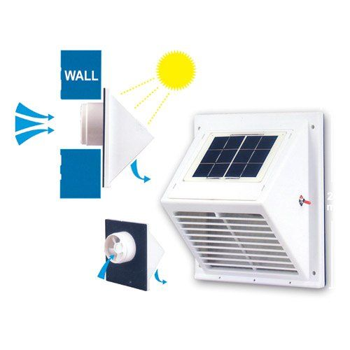Wall Mountable Solar Ventilator, Sunventor swf-103,Day/Night,for Shed,Garage,Kitchen,Bathroom,Static Caravan,Holiday Property etc