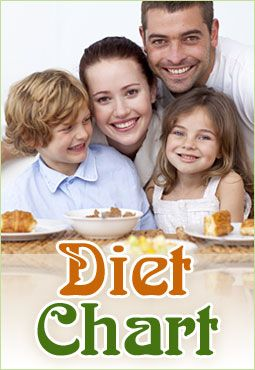 Diet Chart For Weight Loss | Balanced Diet Chart | Daily Healthy Nutrition Diet Chart