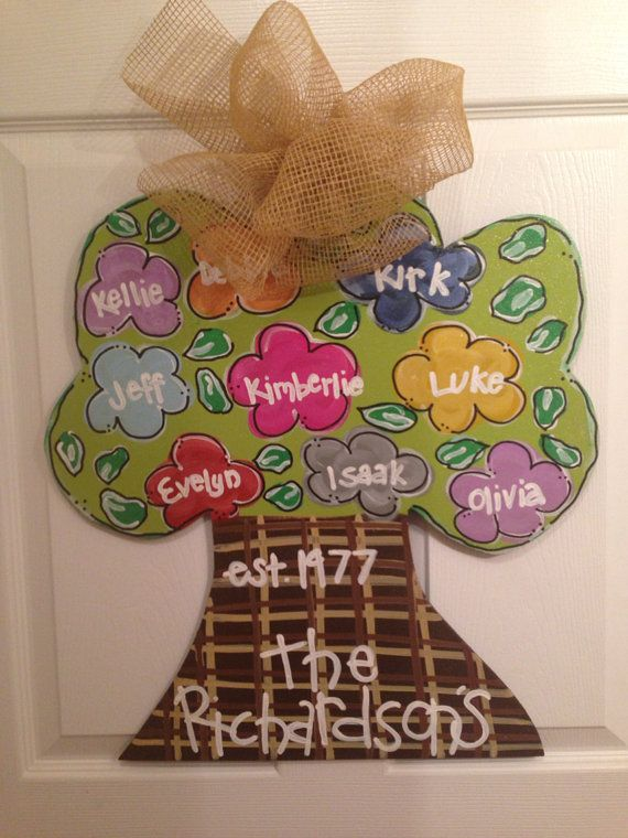 Family Tree Door Hanger Mothers Day Decor By