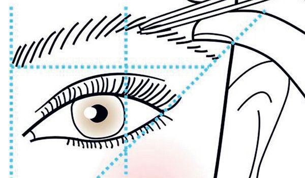 øjenbryn - sådan skal de plukkes