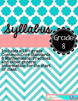 Math Syllabus: 8th grade