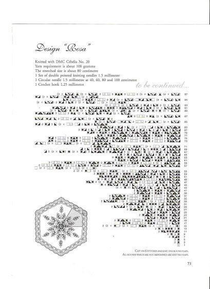 grilles de tricot d'art d'ariler