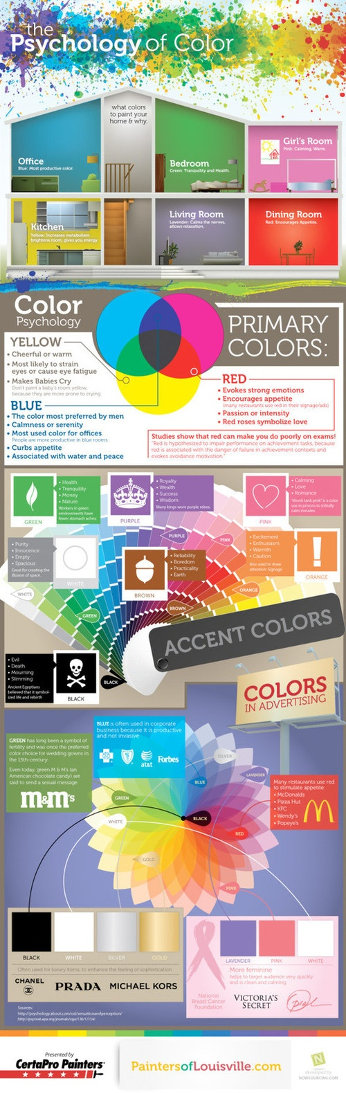 Color Psychology and Marketing [Infographic] | NeBMedia – Digital Media Consultancy | #KESocial: Colors Charts, Website, Paintings Colors, Web Site, Psychology Of Colors, Colors Psychology, Internet Site, Rooms Colors, Infographic