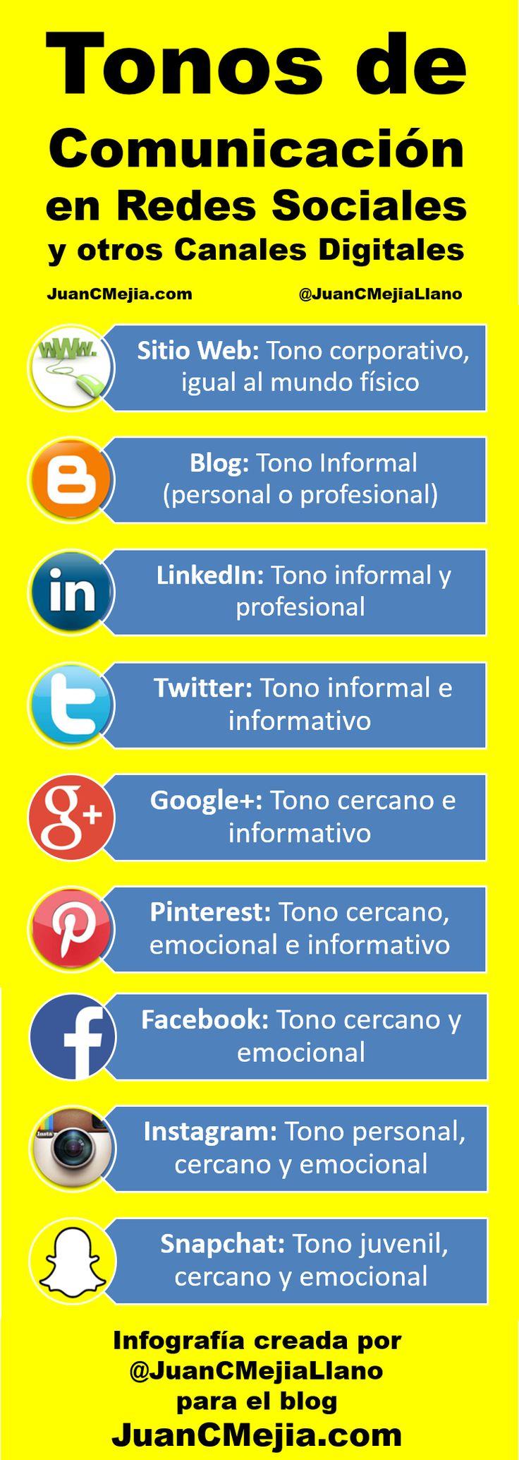 Tonos de comunicación en Redes Sociales #infografía