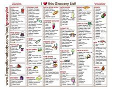 shopping list templates