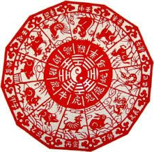 Chinese Daily Horoscope 20th January 2017 | Horoscope 2017 Monthly Weekly Forecast 2017