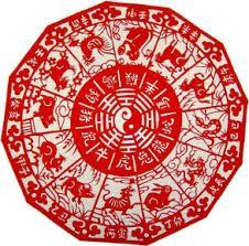 Chinese Daily Horoscope 20th January 2017 | Horoscope 2017 Monthly Weekly Forecast 2017
