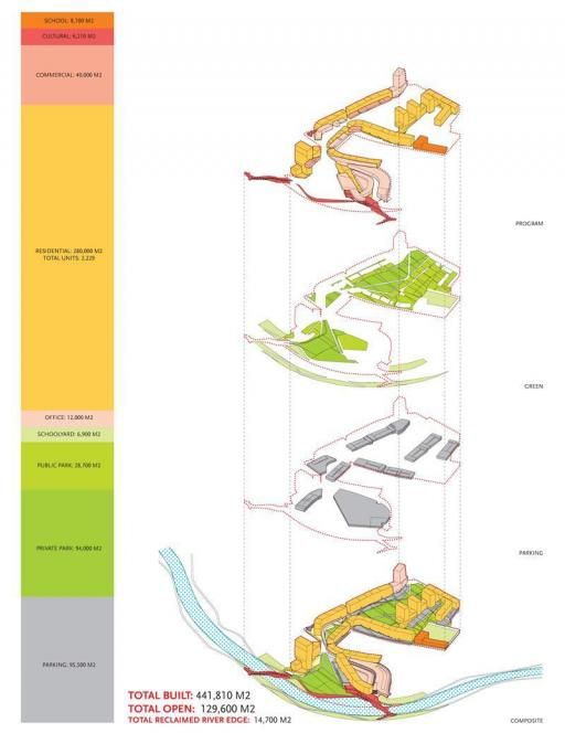 72 best program analysis images on pinterest architecture diagrams manzanares river park development program diagram morphopedia morphosis architects ccuart Gallery