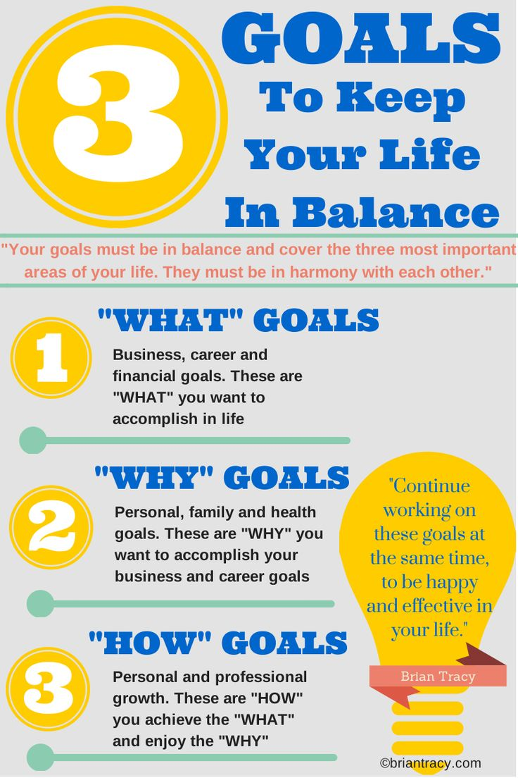 Infographic: 3 Key Goals to Keep Your Life in Balance ...