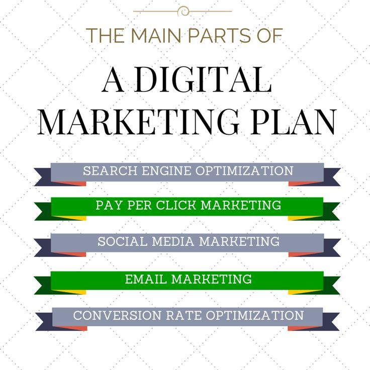 The 25+ best Digital marketing plan ideas on Pinterest Digital - marketing plan template word