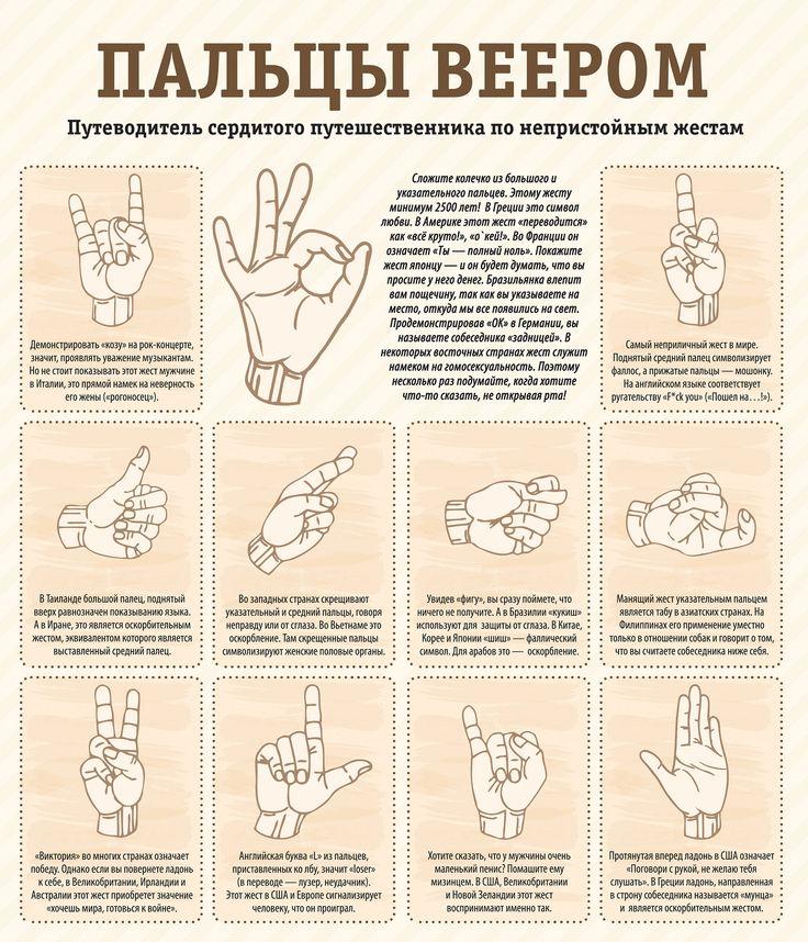 пример поздравлений жестами ходченкова относится