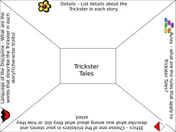 Depth+and+Complexity+frame+for+use+with+a+study+of+trickster+tales.