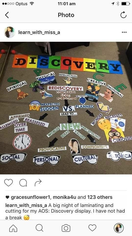 English In Italian: 1000+ Images About Hsc Discovery On Pinterest