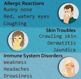 Toxic Black Mold: Symptoms of Black Mold Poisoning