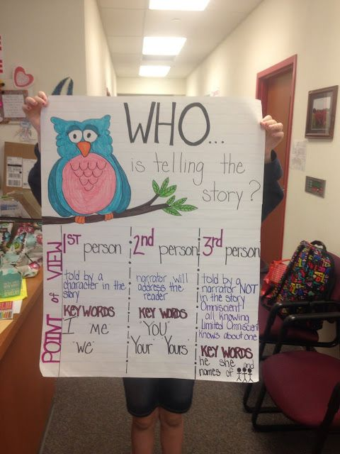 Cute way to sort out point of view (I can't resist a chance to use owls!). Can be used as an anchor chart, or made smaller for use in students' writing/reading workshop binders.