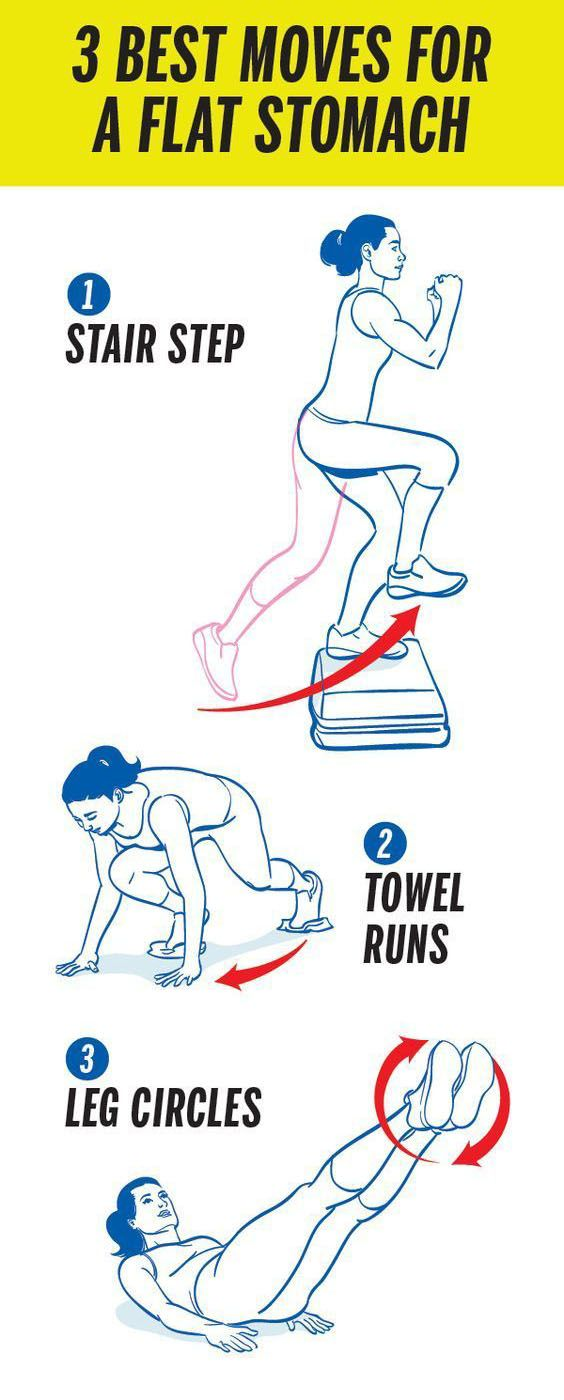 Best 25 lower belly fat ideas on pinterest lower belly lower best 25 lower belly fat ideas on pinterest lower belly lower abdominal workout and exercises for belly fat ccuart Images