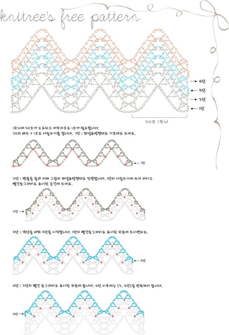 112 best Zigzag crochet. images on Pinterest | Baby blankets ...