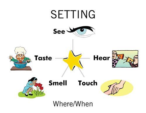 Settings and the Five Senses