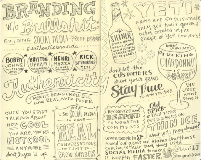 Heidi Forbes OsteDesign Inspiration, Sketches Note, Jessee Mcgarrah, Sketchnotes Brand, Graphics Design, Mcgarrah Jessee, Laurie Johnston, Jessee Note, 2012 Sketches