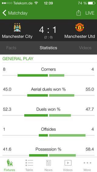THE Football App - All football By Motain GmbH