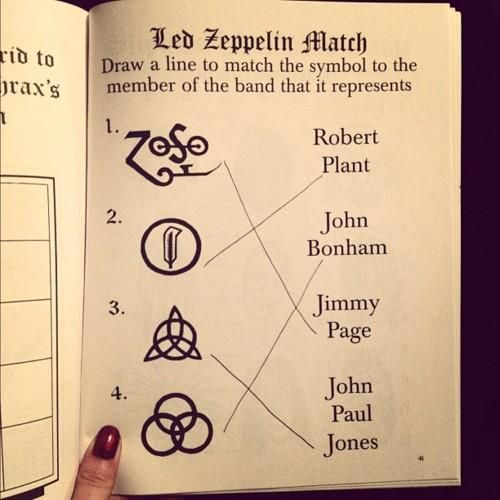 led zeppelin symbols meanings wwwpixsharkcom images