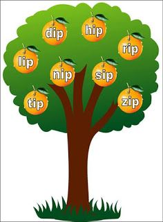 CVC Tree | Reading | Preschool worksheets, Three letter words