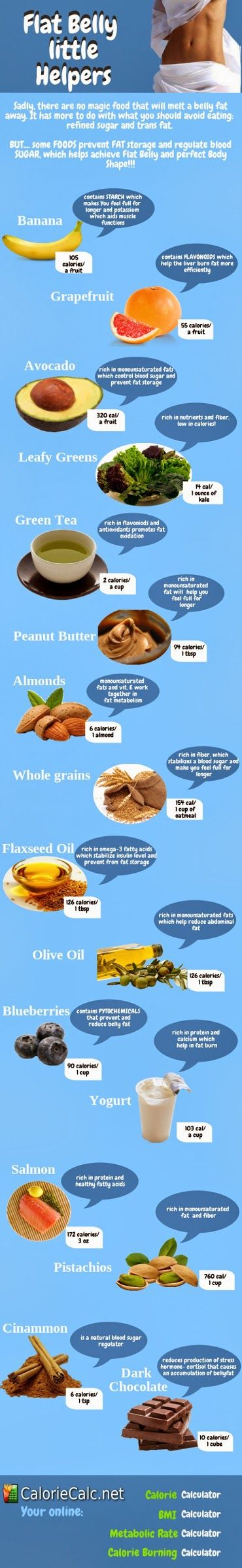 Fat to Flat Belly Little Helpers [Infographic] List of foods that help with healthy weight loss