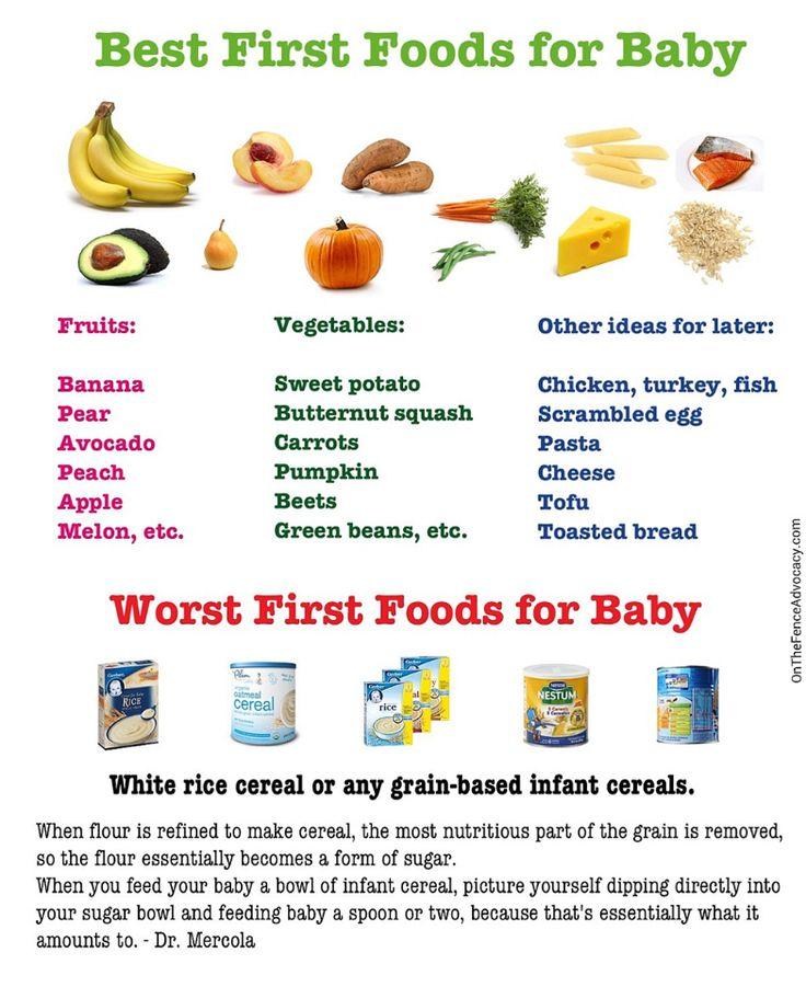 best worst baby first foods