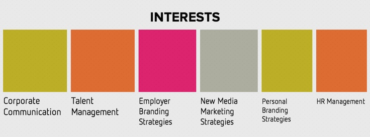 My colorful interests :) | Beatrice's Social Media Resume | Pinterest