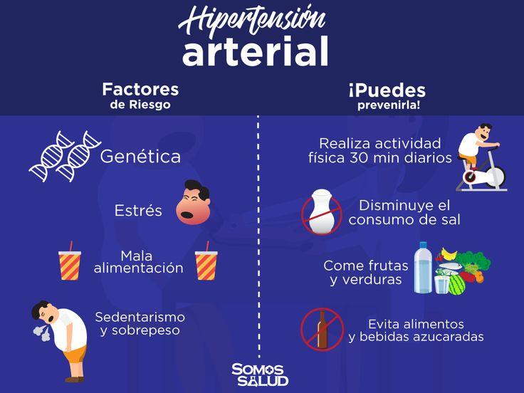 ¿Conoces la causas de la hipertensión arterial? En #SomosSalud te las contamos y te compartimos algunos consejos para prevenirla.
