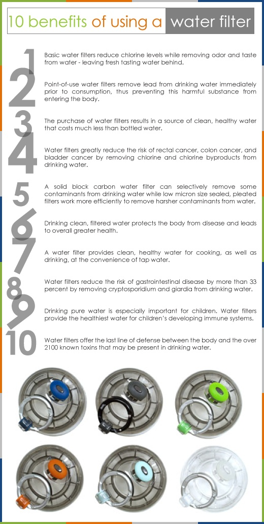 10 benefits of using a water filter...