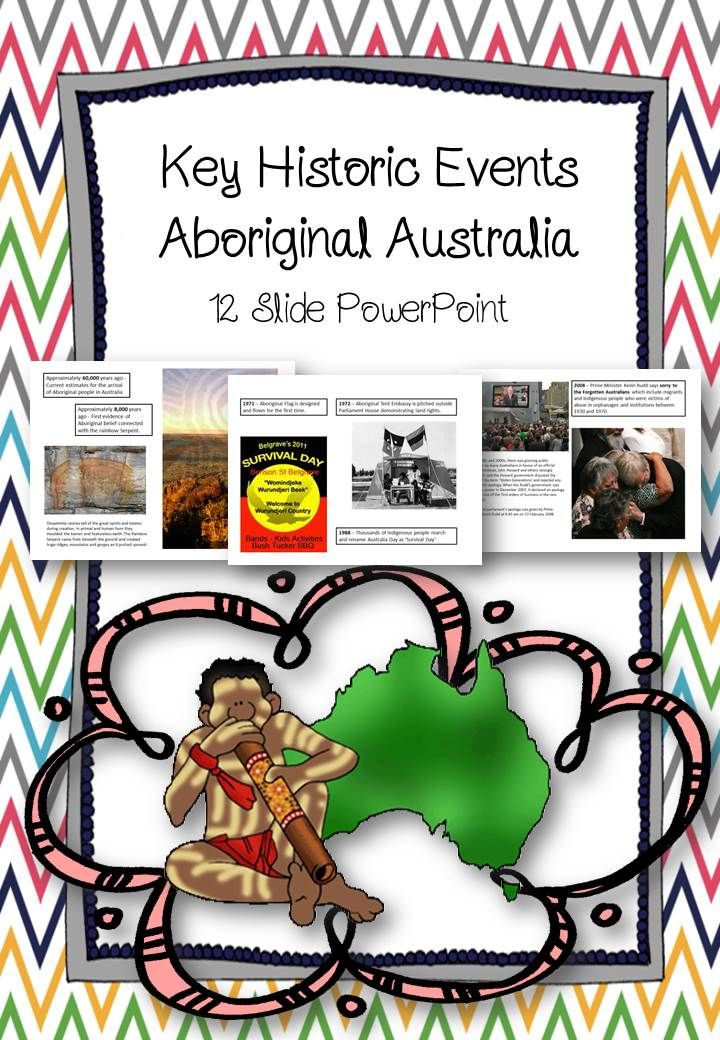 Explore the history of Indigenous people of Australia through a timeline of Aboriginal History from first arrival to present day.  Directly applies to the following curriculum strands in ACARA: YEAR 3 – History