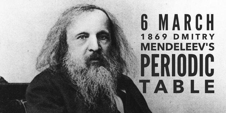 6 March 1869. Dmitry Mendeleev presents the first periodic table to the Russian Chemical Society