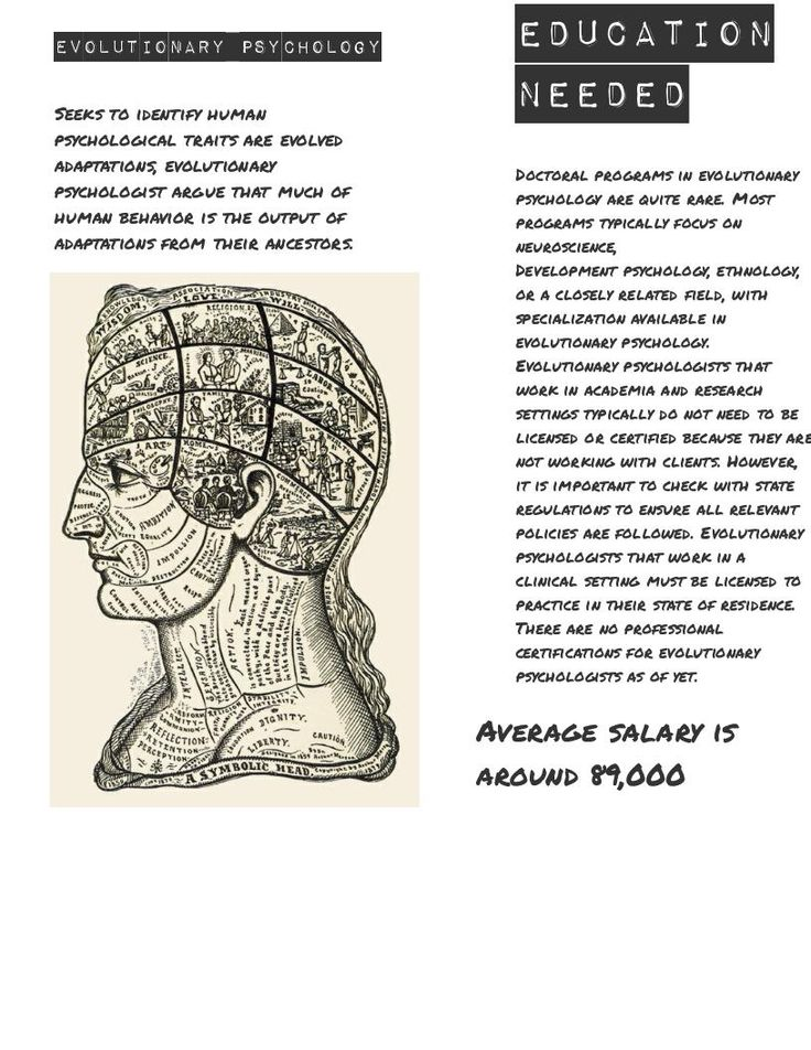 Information on the topic and career area of Evolutionary Psychology