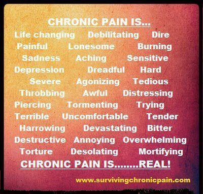 Chronic pain is ...