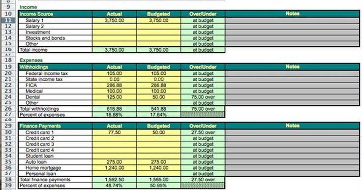 Cómo organizar un presupuesto en una hoja de cálculo Excel. Un presupuesto es una de las herramientas más importantes que se necesitan para manejar una base financiera sólida. El programa Microsoft Excel proporciona un sistema fácil de usar y conveniente para un presupuesto. Cuenta con propiedades para hacer cálculos, clasificaciones y de filtro. El formato de hoja de cálculo Excel proporciona una forma ...