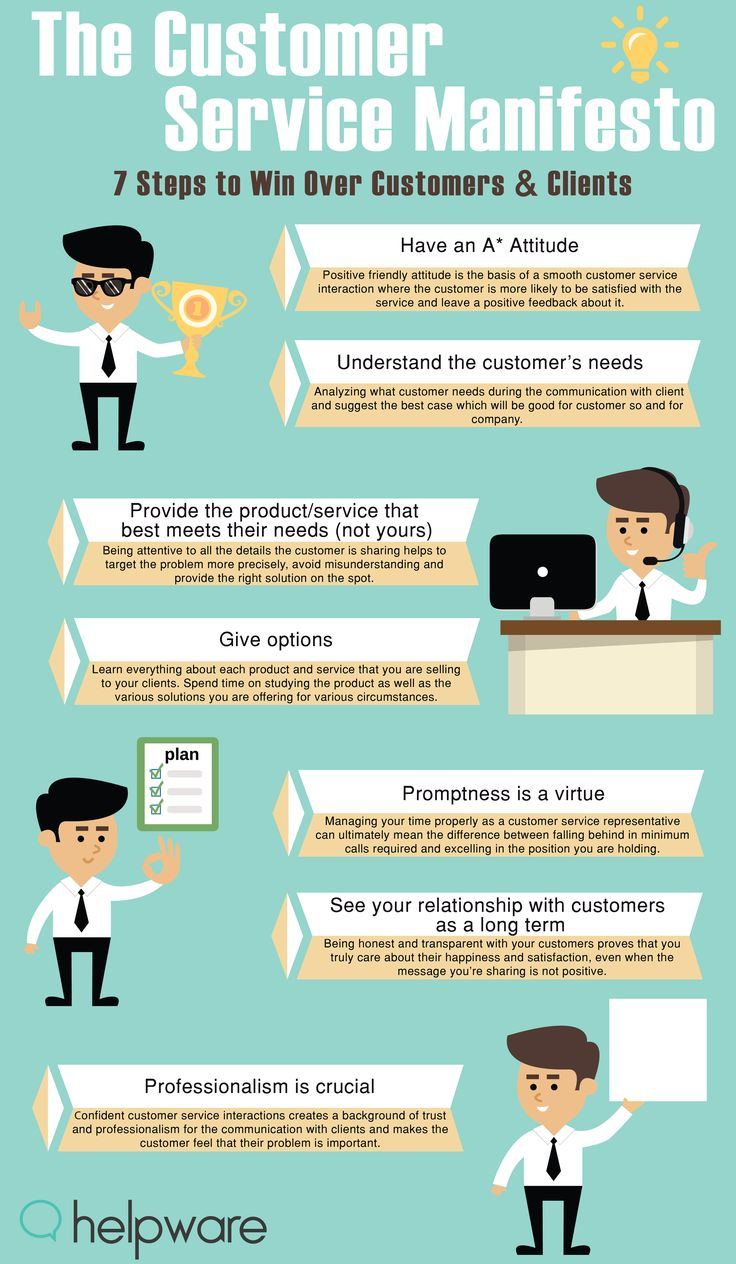 Every customer support manager must follow this 7step