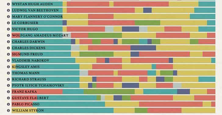 M s de 25 ideas incre bles sobre gr fico de rutina diaria for Cuarto milenio horario