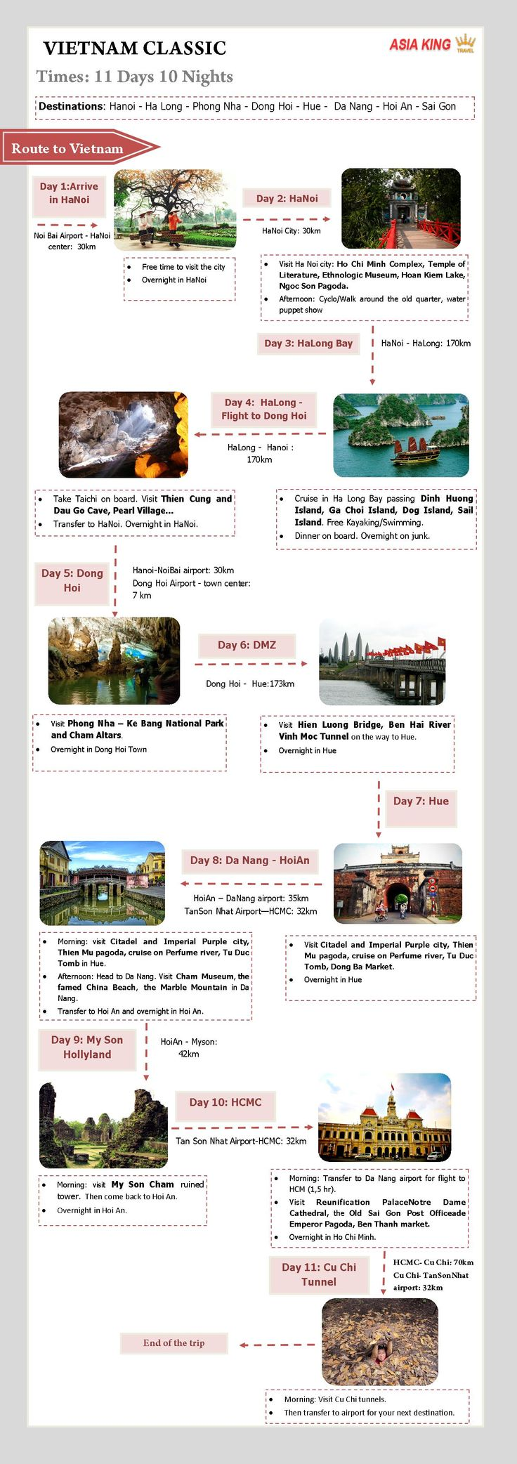 (Classic) VietNam. Length: 10 Days, 9 Nights Destination: Hanoi, HaLong, Dong Hoi, Hue, Hoi An, Da Nang, Ho Chi Minh, Cu Chi Tunnel