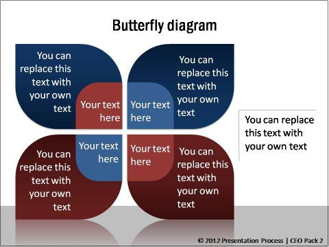 Butterfly Diagrams from CEO Pack 2