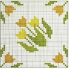 Biscornu tulip chart