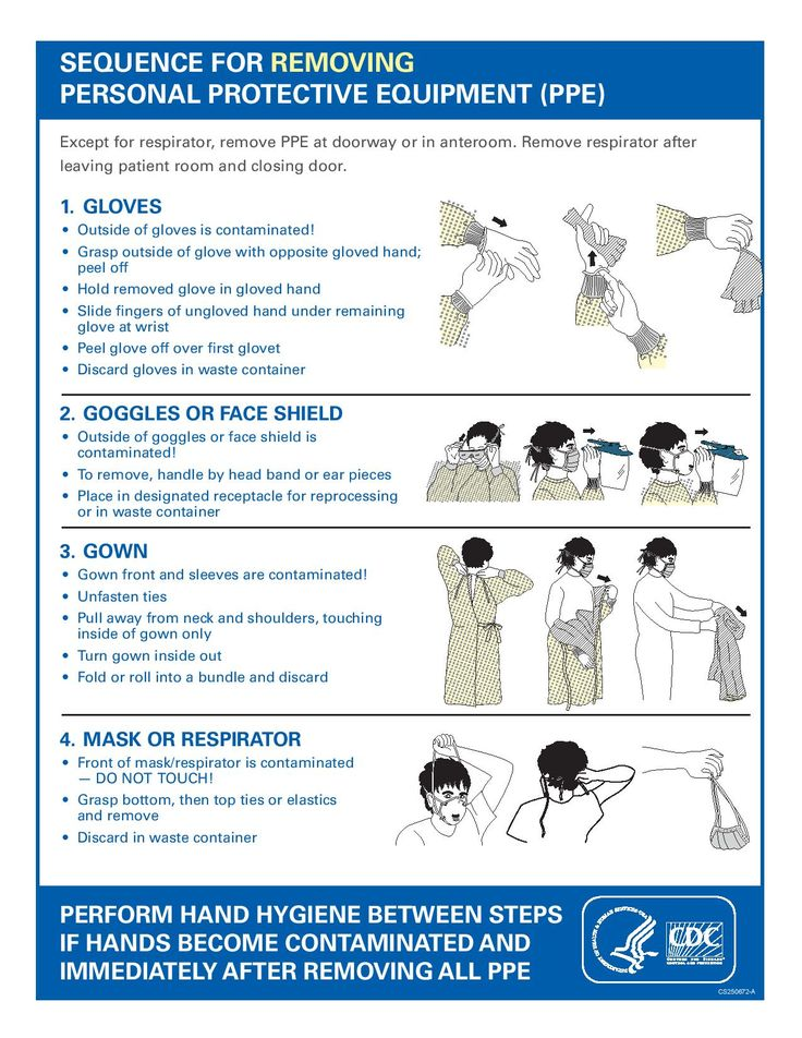 Removing Personal Protective Equipment (PPE) Nursing